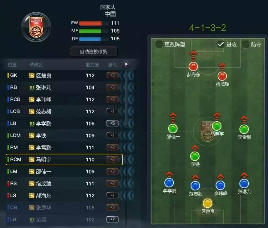 FIFAOL3 02中国传奇综合分析与比较 纯干货