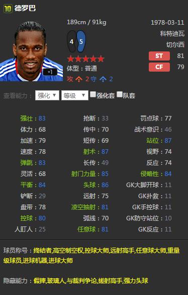 FIFA Online3 06U及10W蓝军红魔队套球员推荐