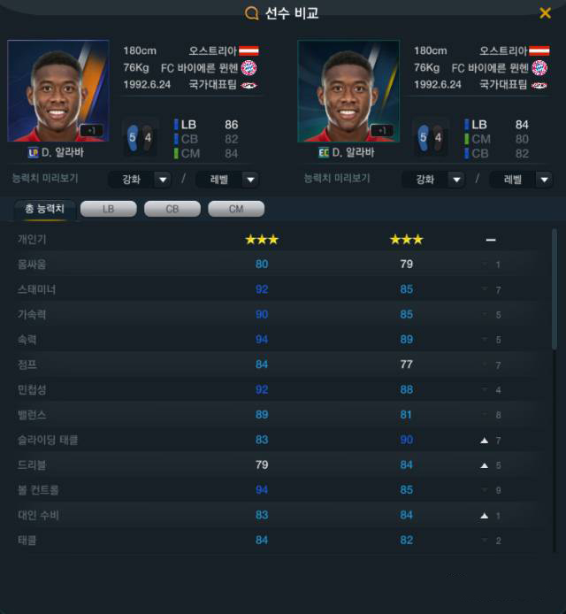 FIFA Online3 LP卡球员能力暴涨 球员数据图鉴