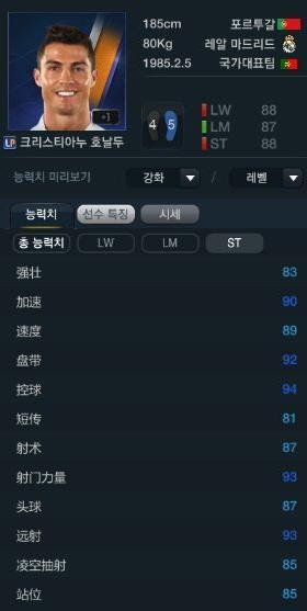 FIFA Online3 热门LP卡球员推荐(上)