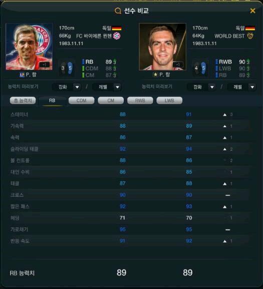 FIFA Online3 德国套LP卡球员数据补强(上)