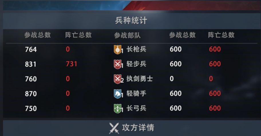 权力的游戏手游步兵品质提升攻略