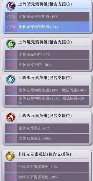 启源女神PVE五暗阵容玩法技巧解析