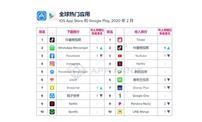 《和平精英》登顶2月中国游戏收入排行榜