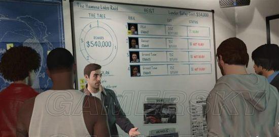 《GTA5》抢银行任务NPC队友搭配指南