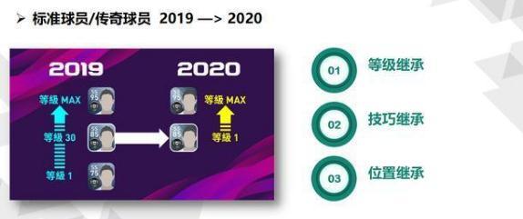实况足球手游2020亮点介绍