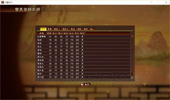 《三国志13》自制武将 自制唐朝名人武将数据