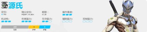 《守望先锋》岛田源氏背景及技能介绍