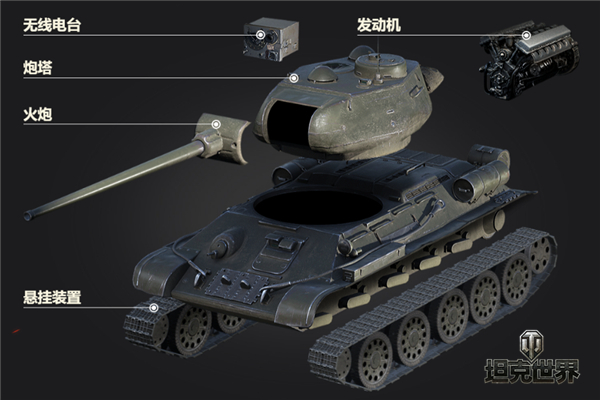 坦克世界車輛研發全面解析