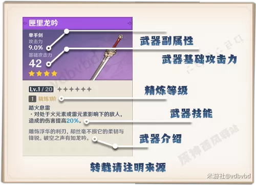 原神武器系统基础讲解与面板分析