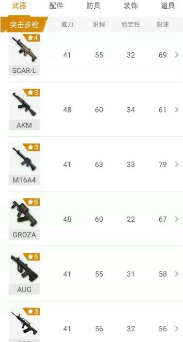和平精英ss12赛季步枪强度分析