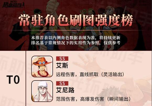 《航海王热血航线》角色强度排行榜一览