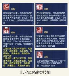 《神武4》手游战戒系统解读