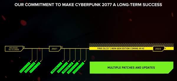 《赛博朋克2077》后续更新路线图披露 次世代版下