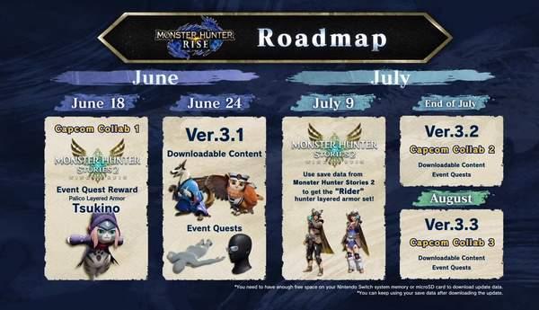 《怪猎崛起》联动《怪猎物语2》 6月18日上线